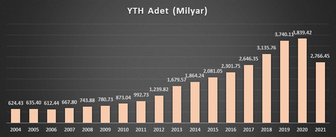 YTH_verileri_TR1