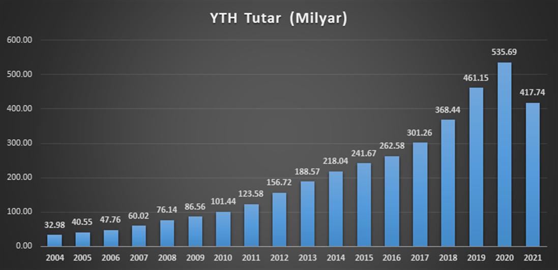 YTH_verileri_TR2