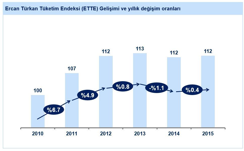 ETTE-Grafik