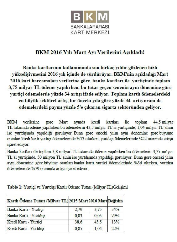 BKM-2016